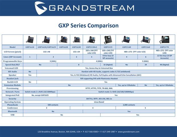 gxp_series_comparison-chart-2016
